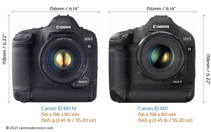 Canon 1D MII N vs Canon 1D MII Camera Size Comparison - Front View