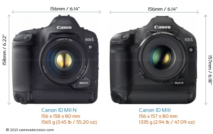Canon 1D MII N vs Canon 1D MIII Camera Size Comparison - Front View