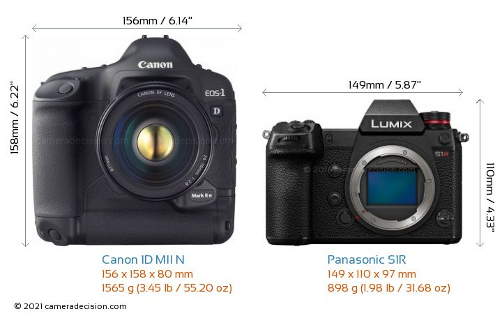 Canon 1D MII N vs Panasonic S1R Camera Size Comparison - Front View