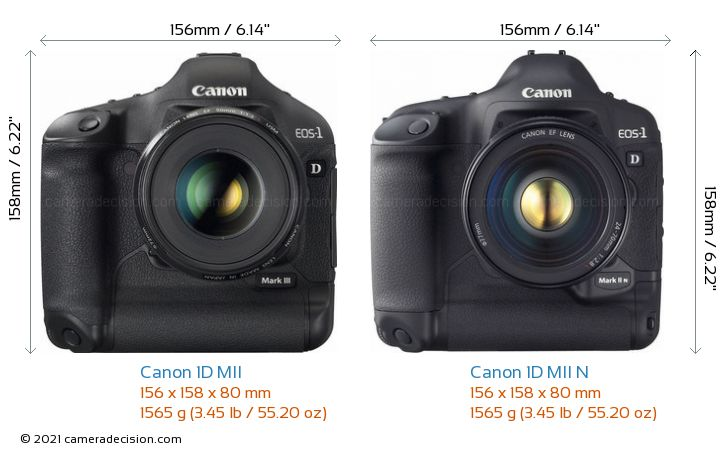 Canon 1D MII vs Canon 1D MII N Camera Size Comparison - Front View