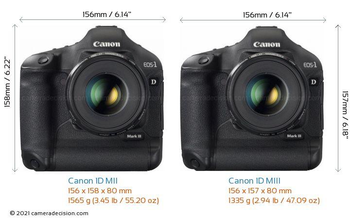 Canon 1D MII vs Canon 1D MIII Camera Size Comparison - Front View