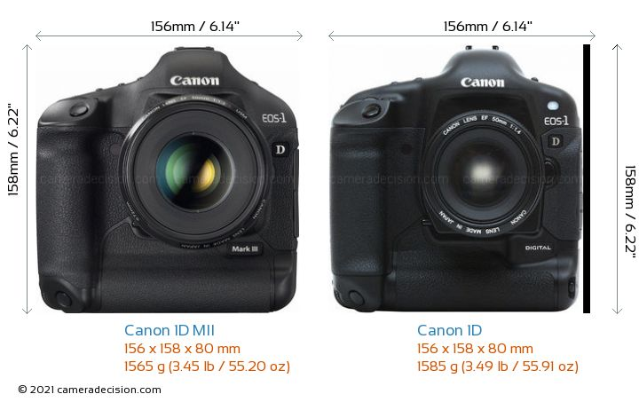 Canon 1D MII vs Canon 1D Camera Size Comparison - Front View