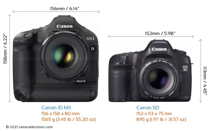 Canon 1d x vs nikon d4 detailed size comparison