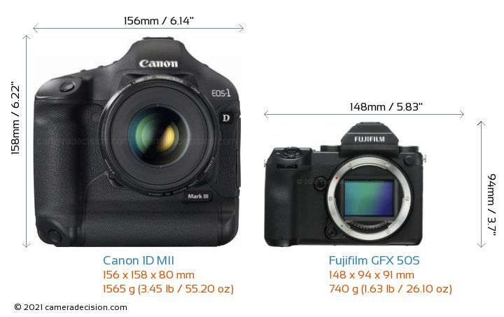 Canon 1D MII vs Fujifilm GFX 50S Camera Size Comparison - Front View