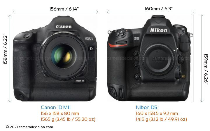 Canon 1D MII vs Nikon D5 Camera Size Comparison - Front View