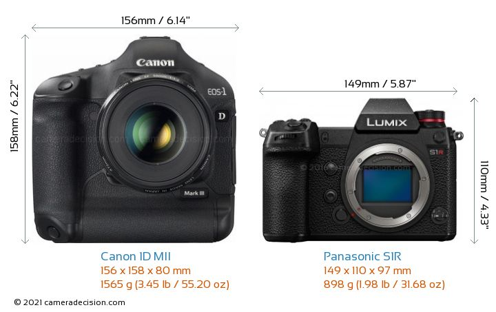 Canon 1D MII vs Panasonic S1R Camera Size Comparison - Front View