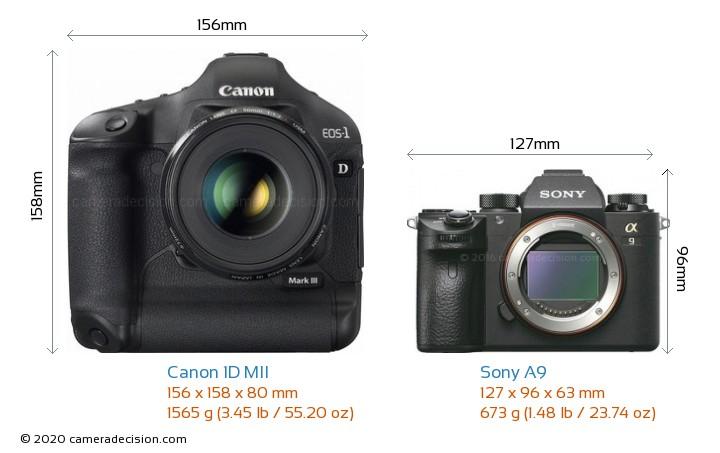 Canon 1D MII vs Sony A9 Camera Size Comparison - Front View