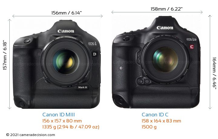 Canon 1D MIII vs Canon 1D C Camera Size Comparison - Front View