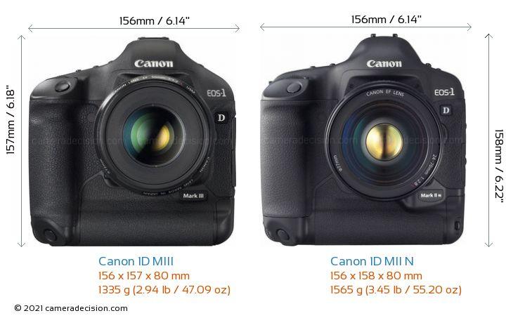 Canon 1D MIII vs Canon 1D MII N Camera Size Comparison - Front View