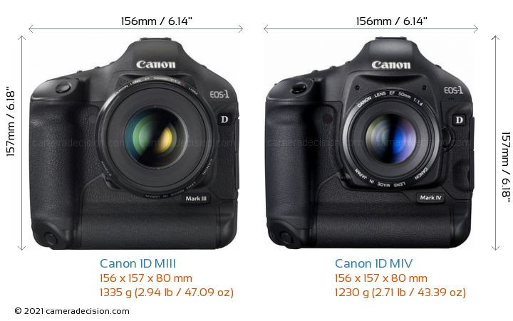 Canon 1D MIII vs Canon 1D MIV Camera Size Comparison - Front View