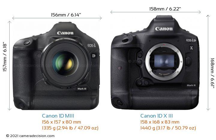 Canon 1D MIII vs Canon 1D X III Camera Size Comparison - Front View
