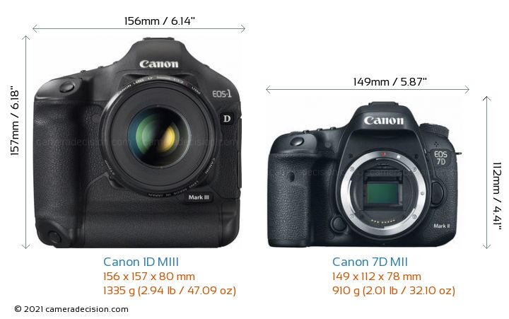 Canon 1D MIII vs Canon 7D MII Camera Size Comparison - Front View