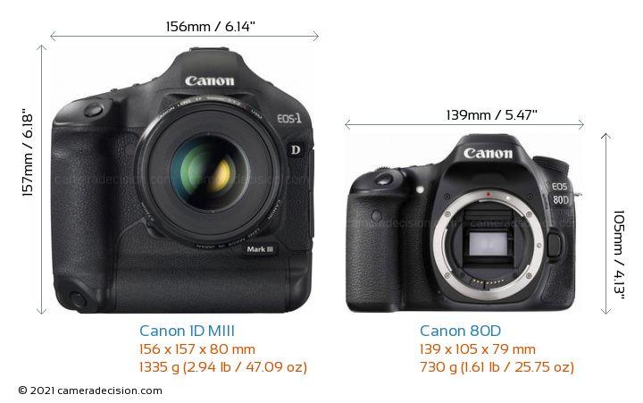 Canon 1D MIII vs Canon 80D Camera Size Comparison - Front View