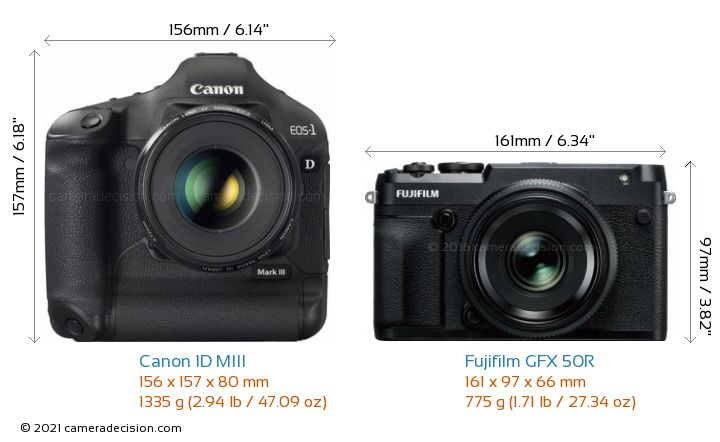 Canon 1D MIII vs Fujifilm GFX 50R Camera Size Comparison - Front View