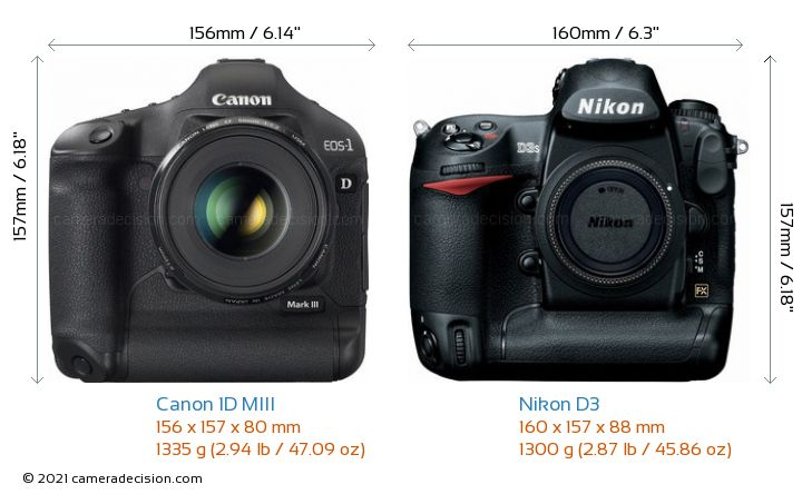 Canon 1D MIII vs Nikon D3 Camera Size Comparison - Front View