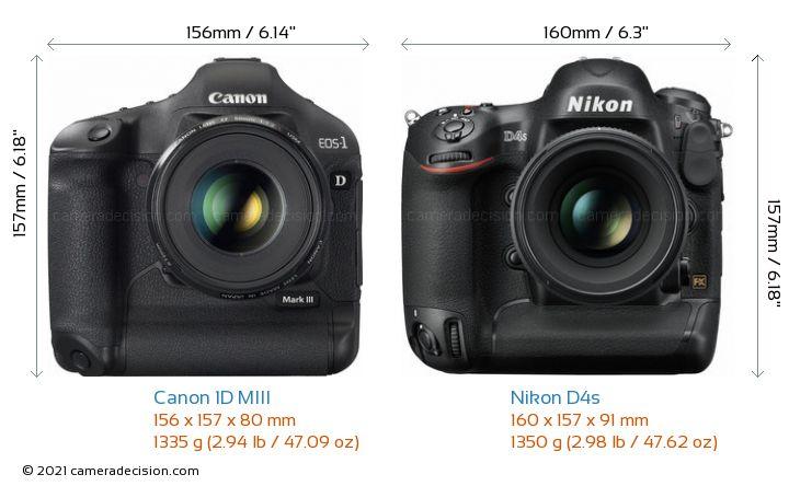 Canon 1D MIII vs Nikon D4s Camera Size Comparison - Front View