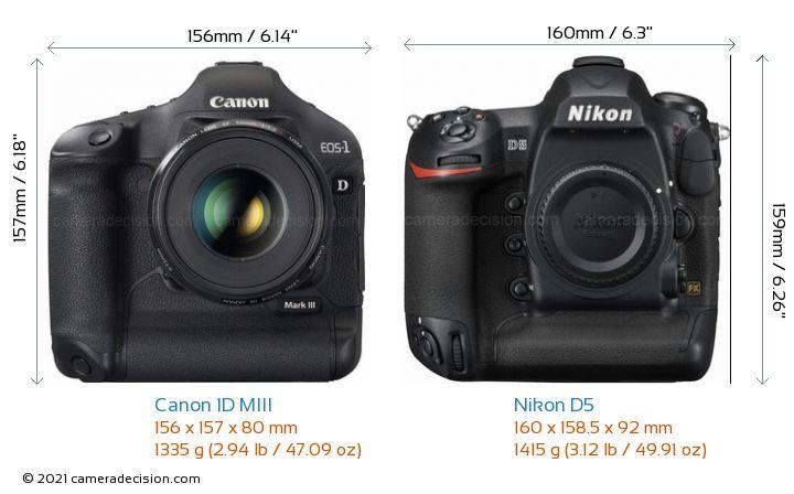 Canon 1D MIII vs Nikon D5 Camera Size Comparison - Front View