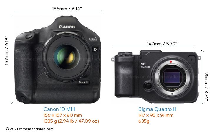 Canon 1D MIII vs Sigma Quattro H Camera Size Comparison - Front View
