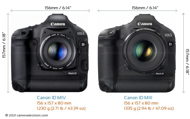 Canon 1D MIV vs Canon 1D MIII Camera Size Comparison - Front View