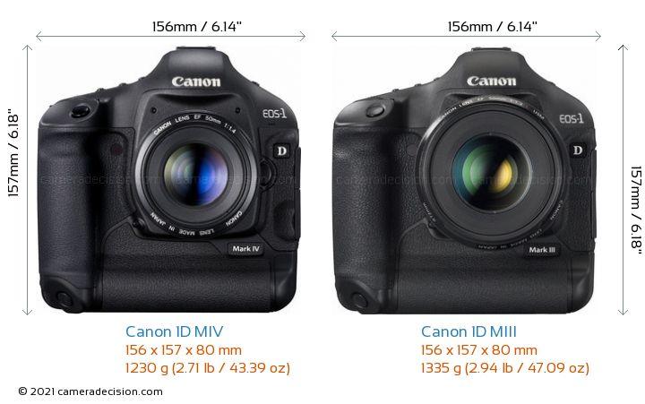 Canon 1D MIV vs Canon 1D MIII Camera Size Comparison - Front View
