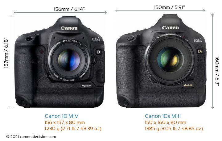 Canon 1D MIV vs Canon 1Ds MIII Camera Size Comparison - Front View