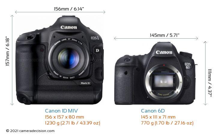 Canon 1d Miv Vs Canon 6d Detailed Comparison