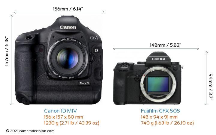Canon 1D MIV vs Fujifilm GFX 50S Camera Size Comparison - Front View