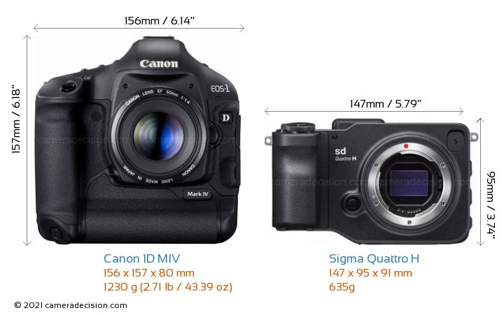 Canon 1D MIV vs Sigma Quattro H Camera Size Comparison - Front View