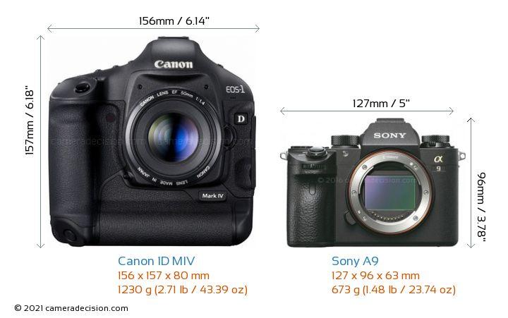 Canon 1D MIV vs Sony A9 Camera Size Comparison - Front View
