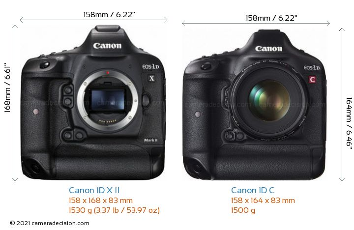Canon 1D X II vs Canon 1D C Camera Size Comparison - Front View