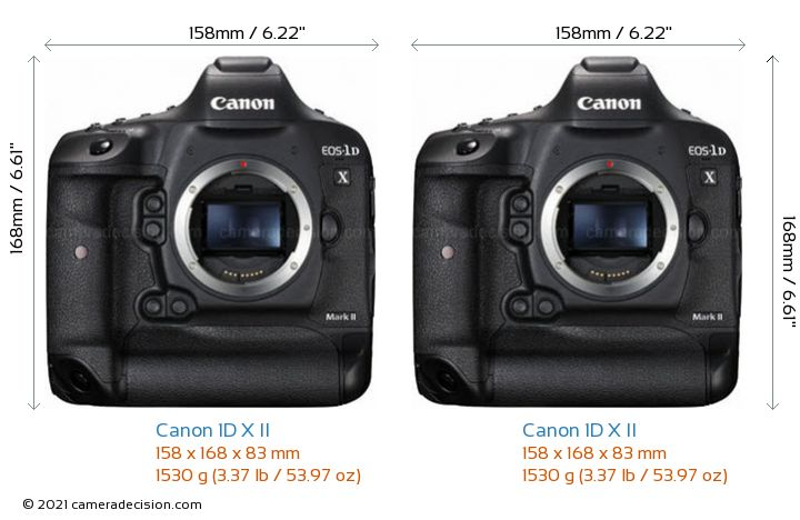 Canon 1D X II vs Canon 1D X II Camera Size Comparison - Front View