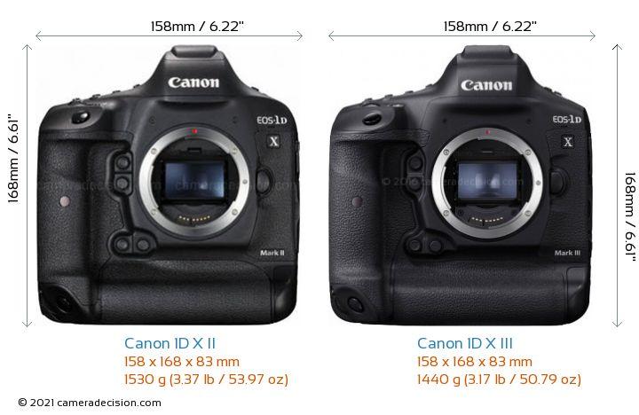 Canon 1D X II vs Canon 1D X III Camera Size Comparison - Front View