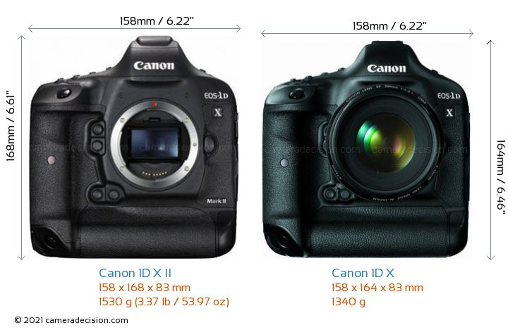 Canon 1D X Mark II vs Canon 1D X Camera Size Comparison - Front View