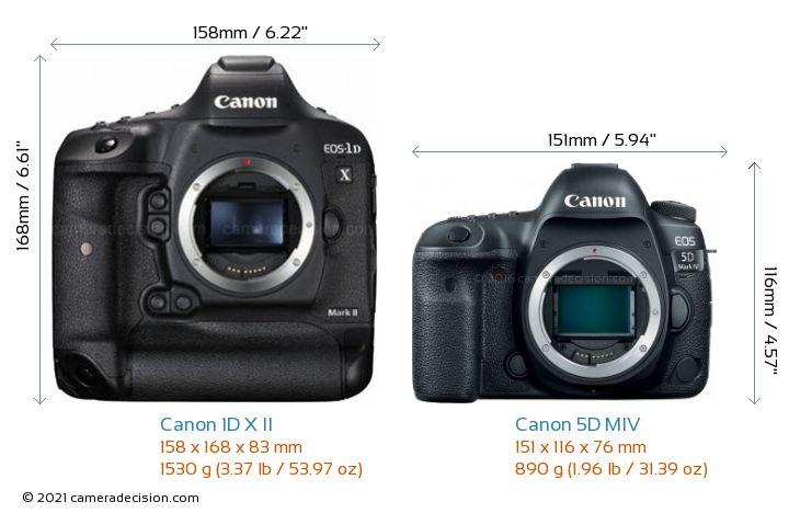 Canon 1D X II vs Canon 5D MIV Camera Size Comparison - Front View