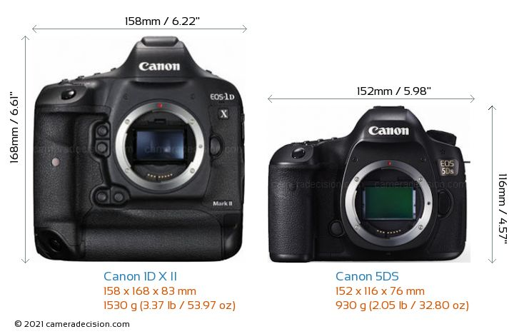Canon 1D X II vs Canon 5DS Camera Size Comparison - Front View