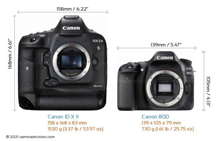 Canon 1D X II vs Canon 80D Camera Size Comparison - Front View