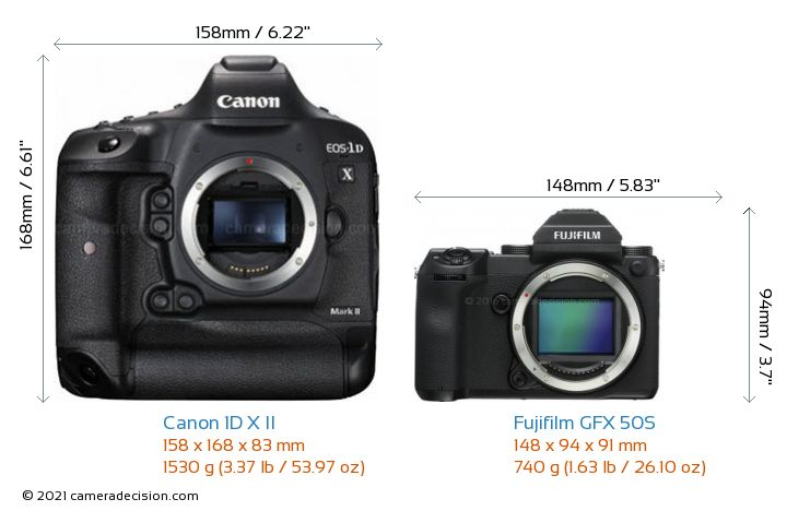 Canon 1D X II vs Fujifilm GFX 50S Camera Size Comparison - Front View