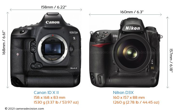 Canon 1D X II vs Nikon D3X Camera Size Comparison - Front View