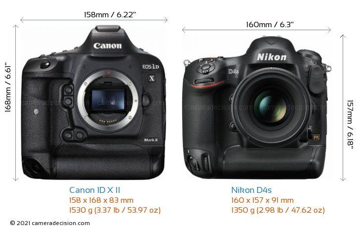 Canon 1D X II vs Nikon D4s Camera Size Comparison - Front View