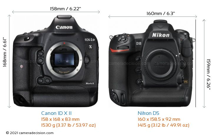 Canon 1D X II vs Nikon D5 Camera Size Comparison - Front View