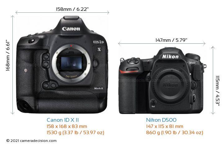 Canon 1D X II vs Nikon D500 Camera Size Comparison - Front View