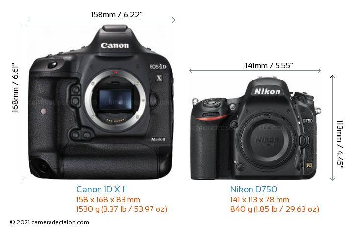 Canon 1D X II vs Nikon D750 Camera Size Comparison - Front View