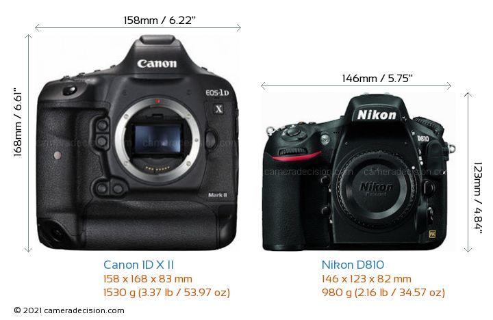 Canon 1D X II vs Nikon D810 Camera Size Comparison - Front View
