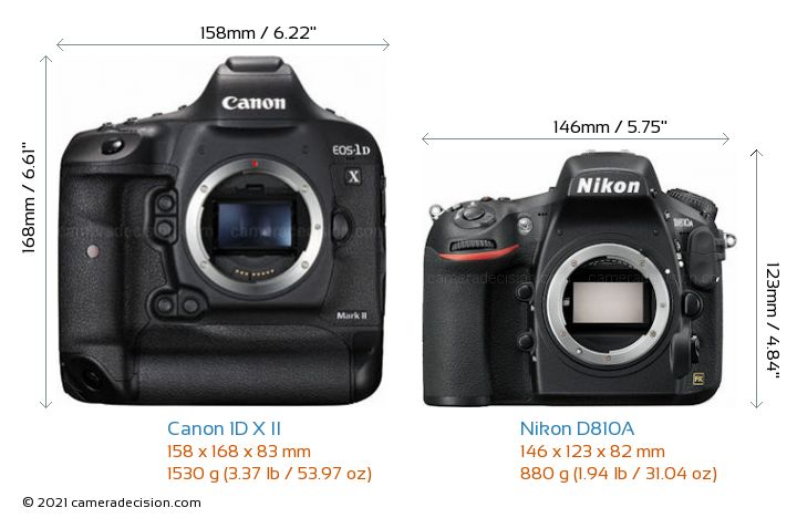 Canon 1D X II vs Nikon D810A Camera Size Comparison - Front View