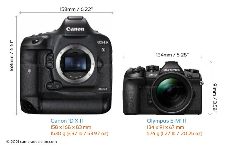 Canon 1D X II vs Olympus E-M1 II Camera Size Comparison - Front View