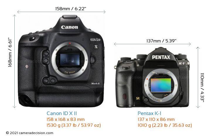 Canon 1D X II vs Pentax K-1 Camera Size Comparison - Front View