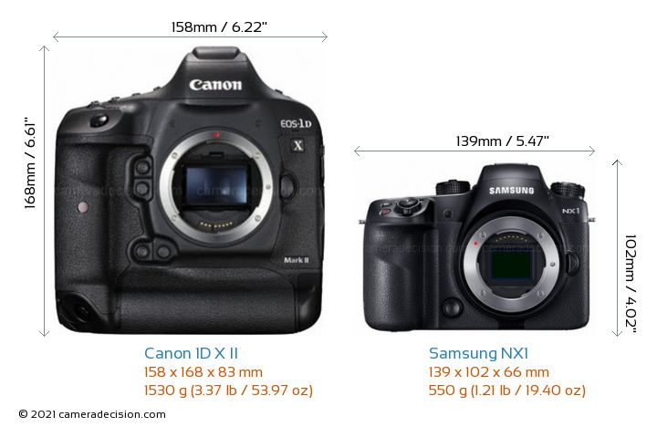 Canon 1D X Mark II vs Samsung NX1 Camera Size Comparison - Front View