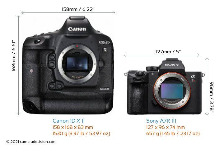 Canon 1D X II vs Sony A7R III Camera Size Comparison - Front View