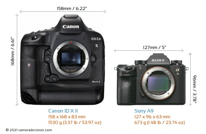 Canon 1D X II vs Sony A9 Camera Size Comparison - Front View