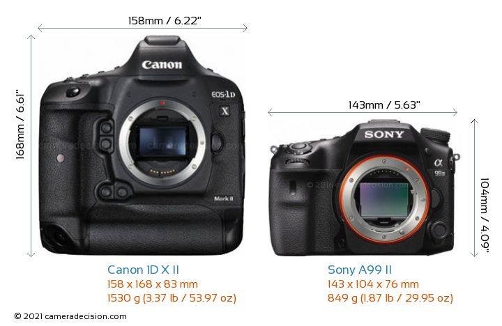 Canon 1D X II vs Sony A99 II Camera Size Comparison - Front View